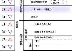 uchunochitsujyo3